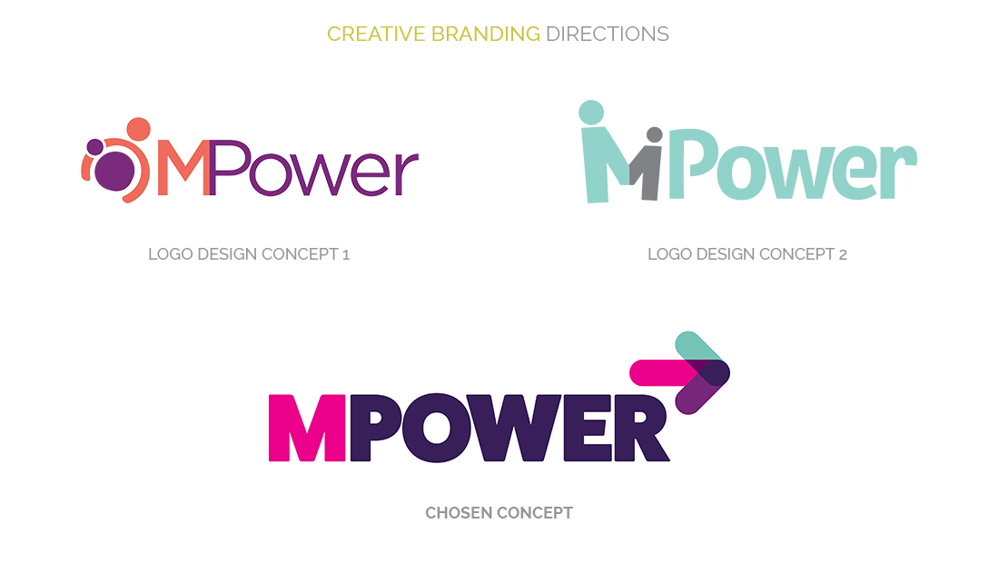 MPower Creative Branding Directions